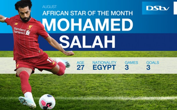 FOOTBALL GRAPHIC: African Footballer (Star) of The Month