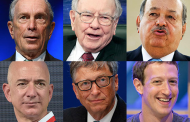 Wealth of world's richest people falls for the first time in a decade